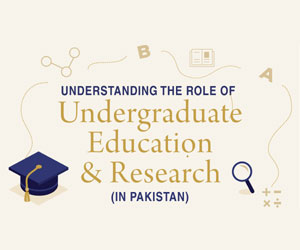 Understanding the Role of  Undergraduate Education & Research (In Pakistan)